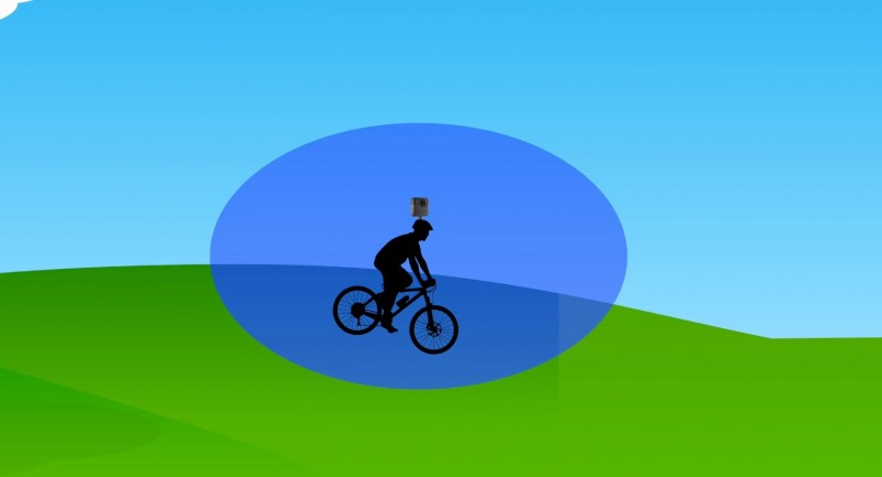 Bikers Rio pardo | Vídeos | Imagens | Nova GoPro Fusion tem lançamento no Brasil