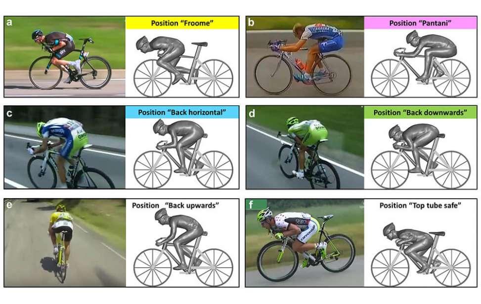 Bikers Rio pardo   Artigo   Aerodinâmica - Qual a posição mais rápida para descer montanha?