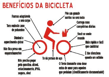 Bikers Rio pardo   Dica   Benefícios da Bicicleta