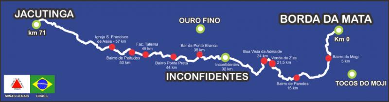 Bikers Rio pardo | Ciclo Viagem | Imagens | CAMINHO DA PRECE